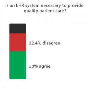EHR_Usage_Pediatrics_1