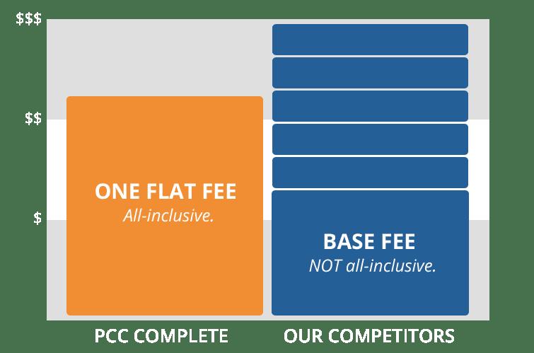 PCC Pricing Model