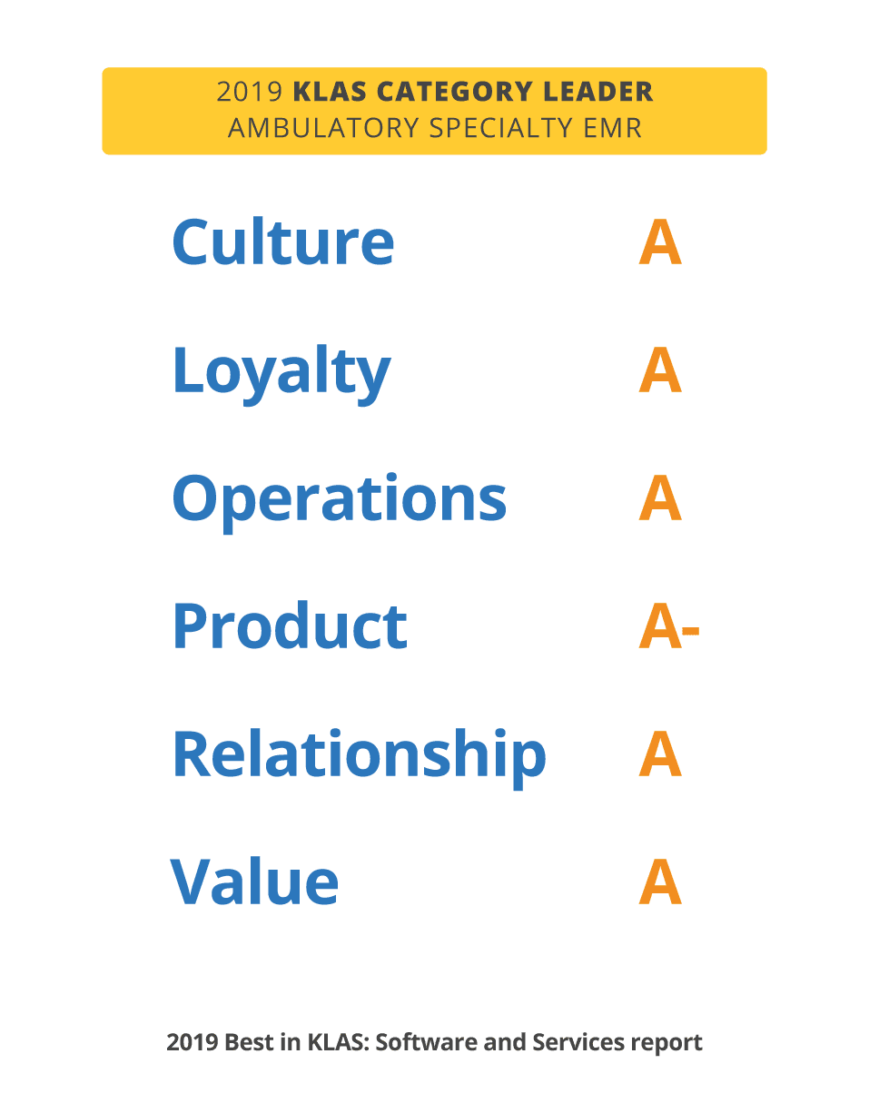 Personalized Support Grades - Personalized Support